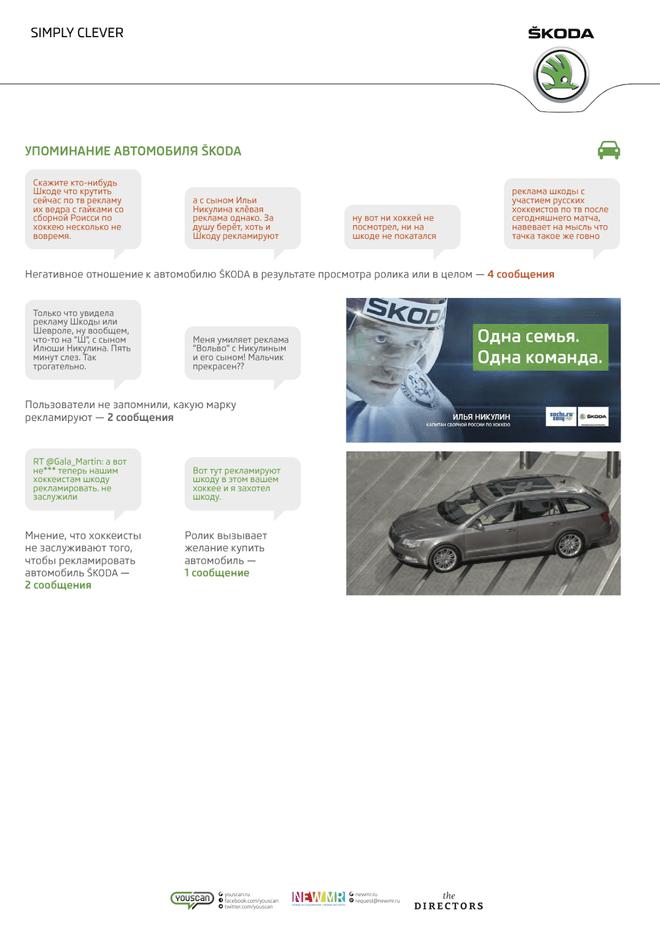 Специально для ŠKODA агентство The Directors совместно с YouScan и NewMR подготовили инфографику.