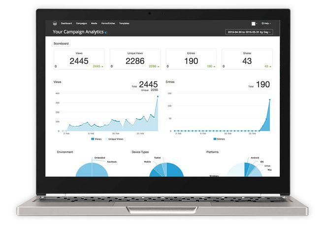 5 инструментов маркетинга Facebook - Аналитика ShortStack
