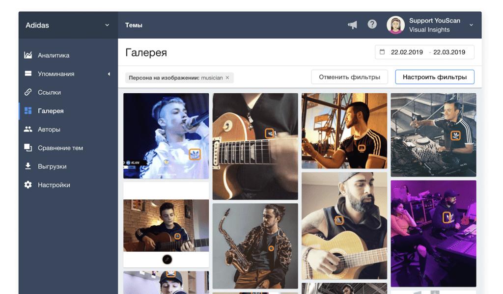 Система мониторинга соцмедиа YouScan, Визуальные Инсайты, Галерея, Распознавание персон на изображении