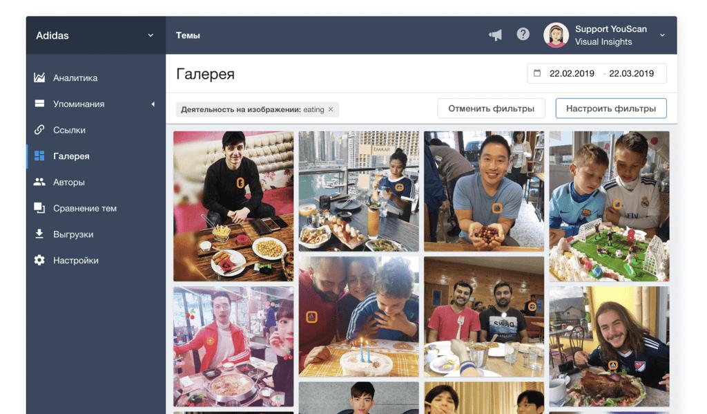 Система мониторинга соцмедиа YouScan, Визуальные Инсайты, Галерея, Распознавание действий на изображении