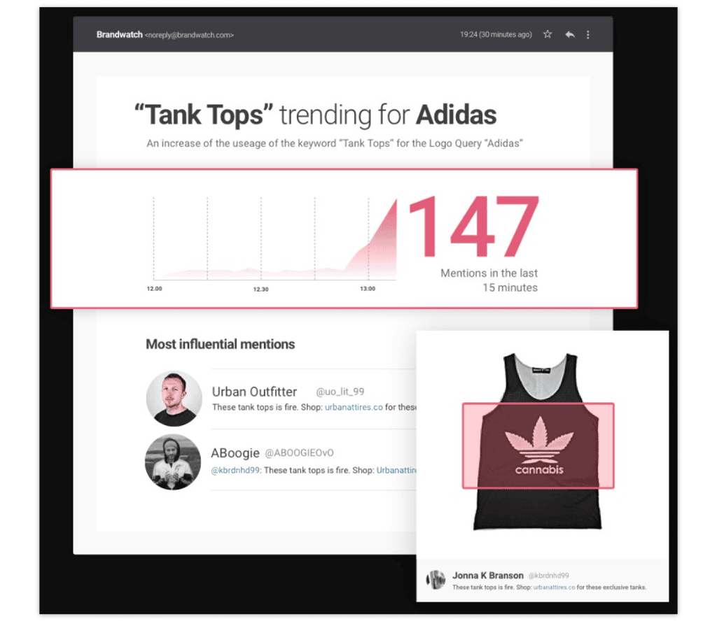 Top 10 Twitter Monitoring Tools - Brandwatch