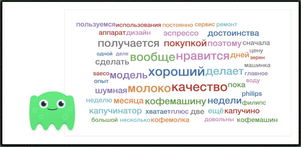 Облако интерактивно. Если кликнуть на слово, YouScan покажет все отзывы с его упоминанием