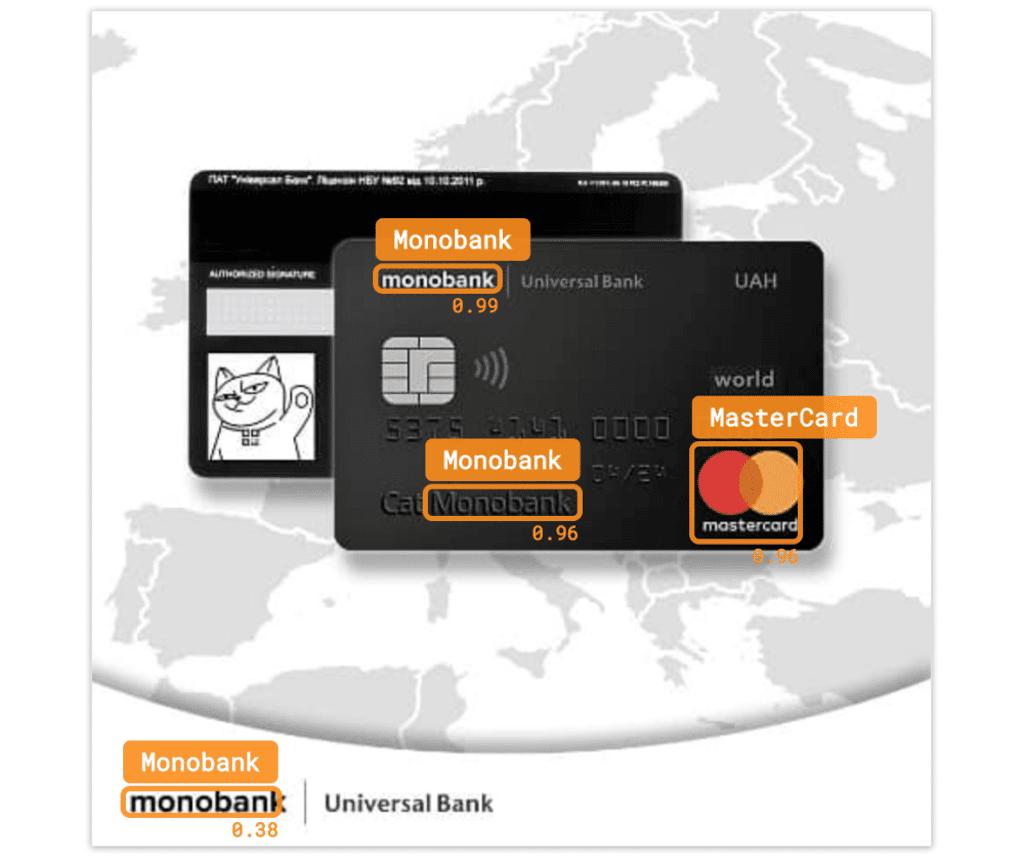 Сообщение из системы YouScan карта MONOBANK ocr