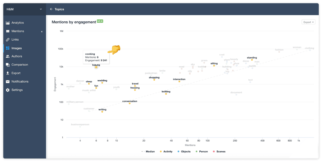 youscan mentions by engagement
