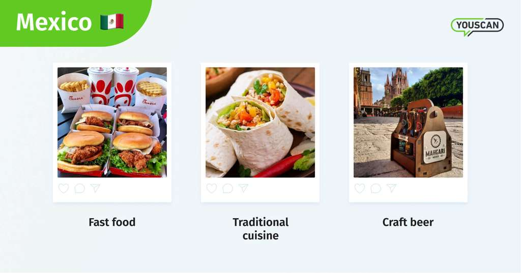 Mexico food trends