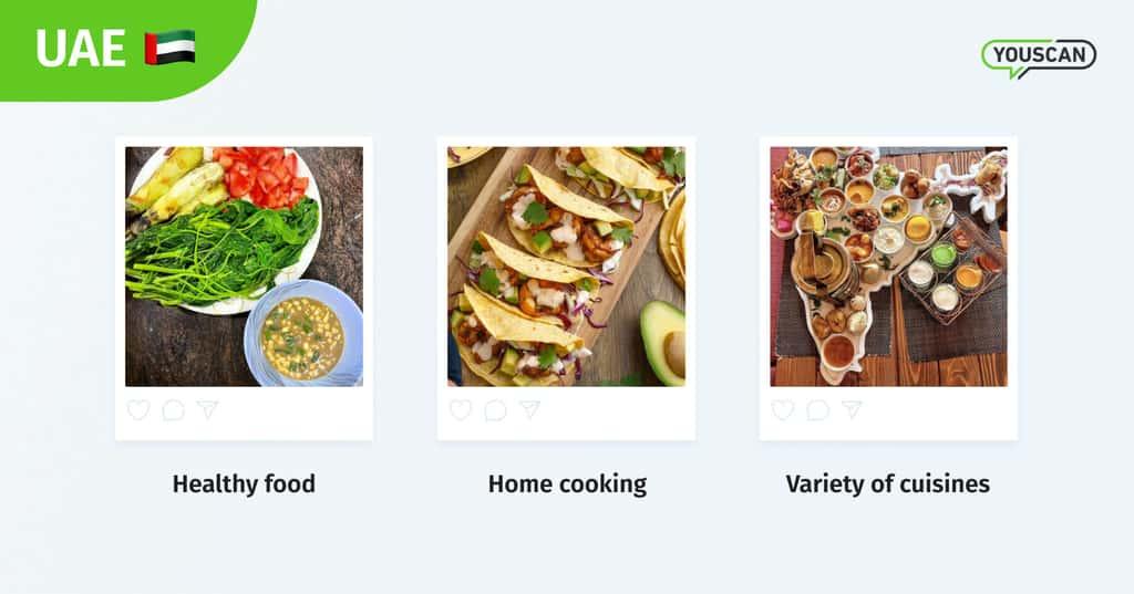 UAE's food trends 2021