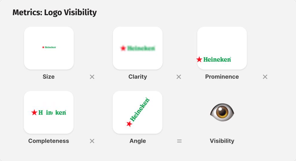 logo visibility
