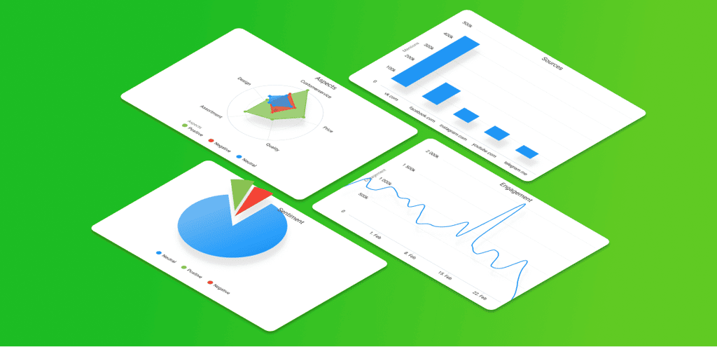 Ultimate guide on Custom Dashboards