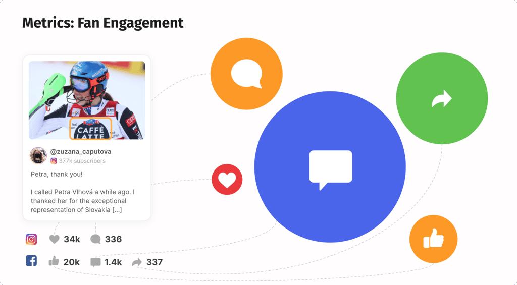 fan engagement