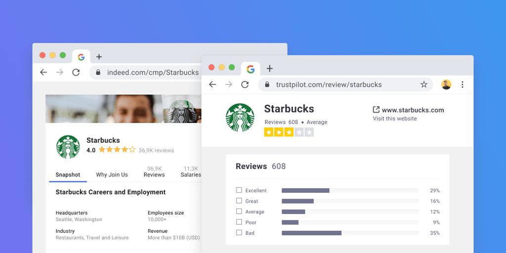 Starbucks - Best Social Media Analytics Tools