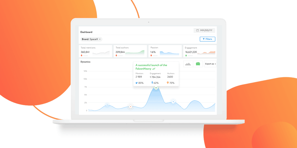 YouScan - Best Social Media Analytics Tools